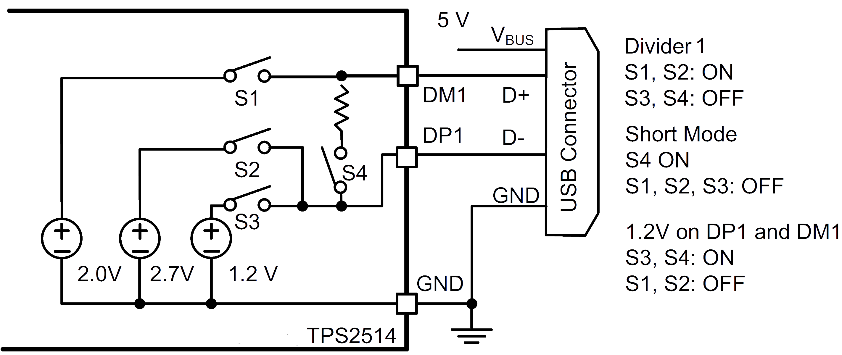 With TPS2514 device implementing the USB charging adapter is simple, see  the schematic below. When charging Apple devices the current is limited to  1A as it ...